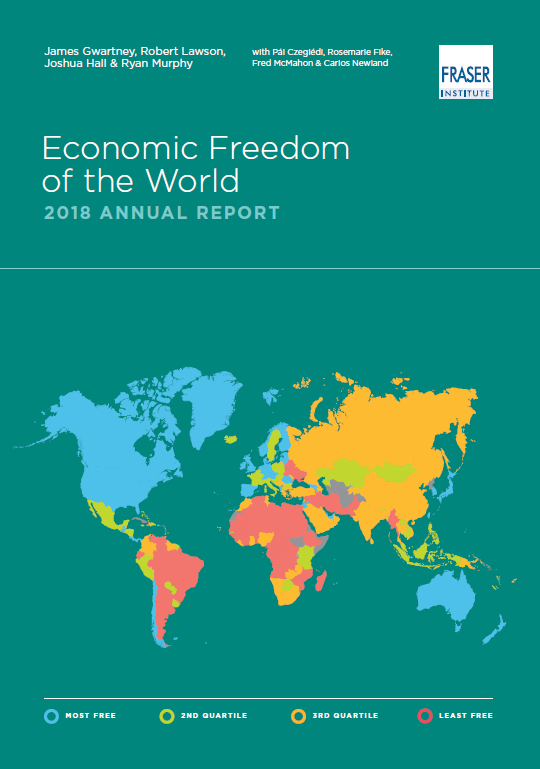 Economic Freedom of the World 2018