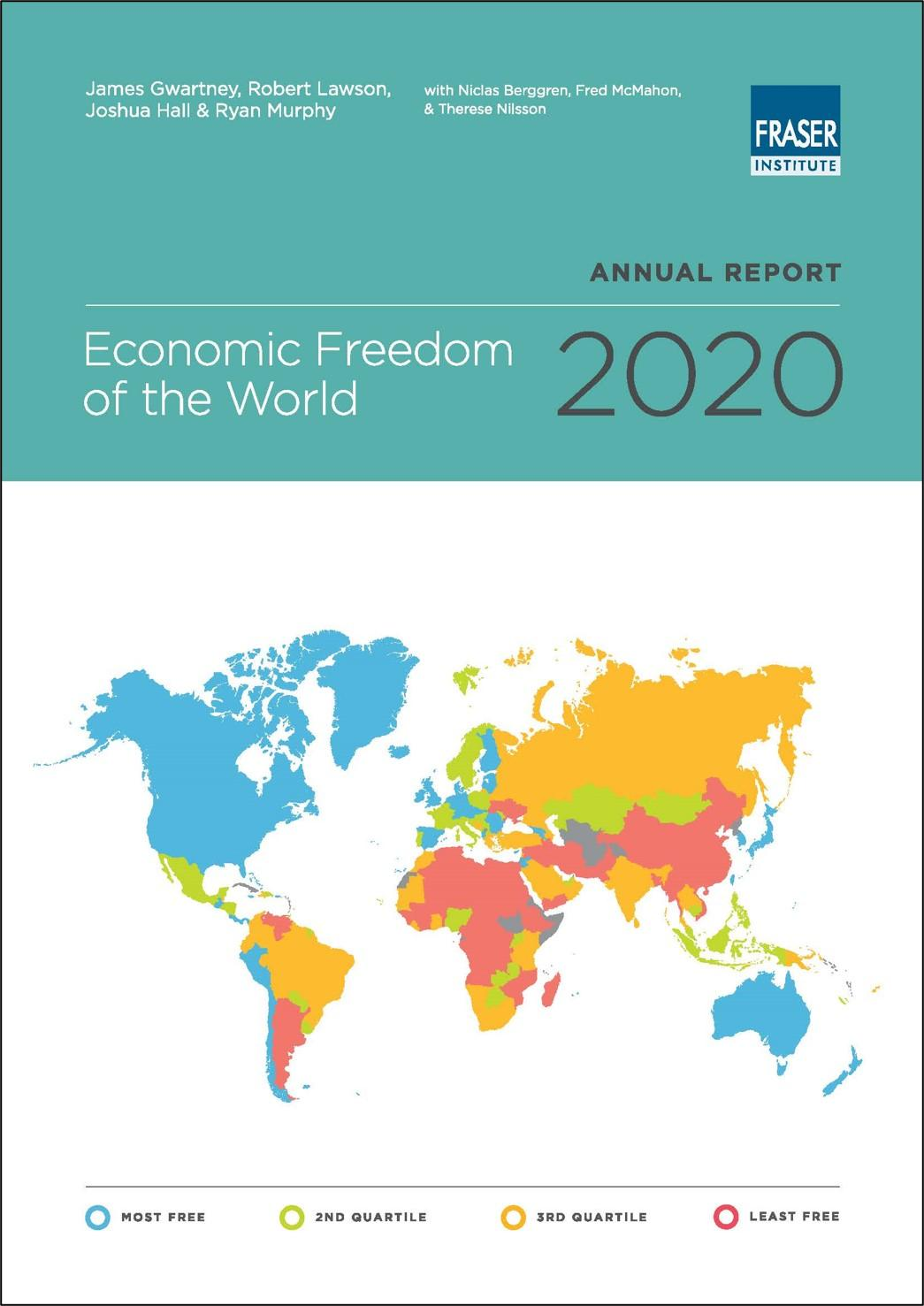 Economic Freedom of the World 2020