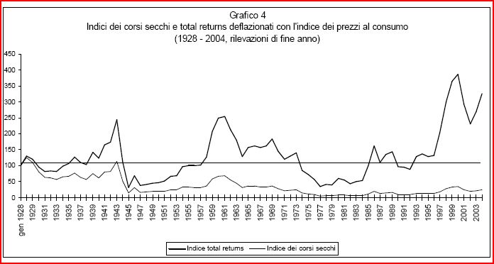 borsa_italiana_indici_total_return